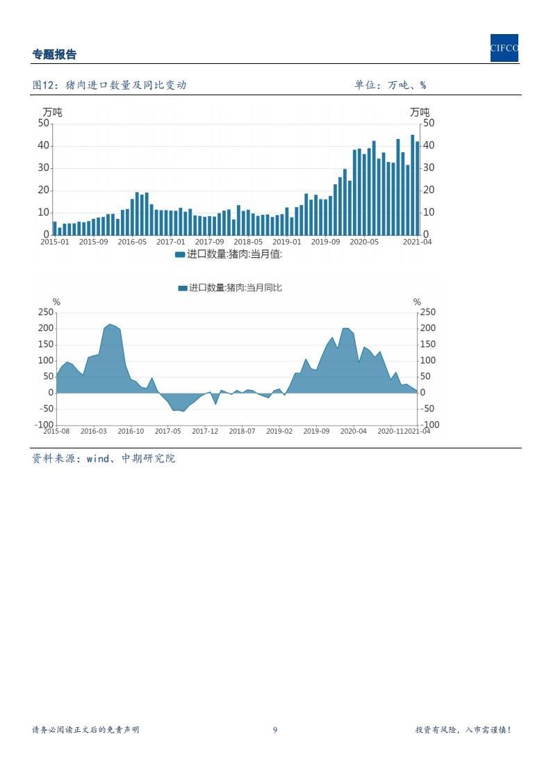 [期货套利软件]猪价偏弱运行 逢高卖出保值  国际外盘期货  第1张