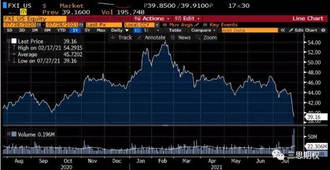【千股千评东方财富网】中概股暴跌过后, 期权市场透露隐含信号?  场外个股期权  第1张