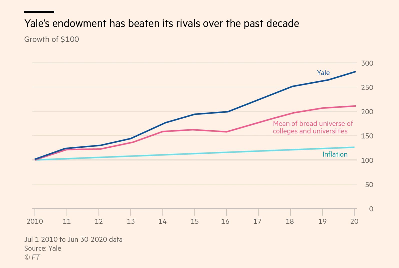 [炒股公司]大宗商品价格下行趋势将被逆转  国际外盘期货  第2张