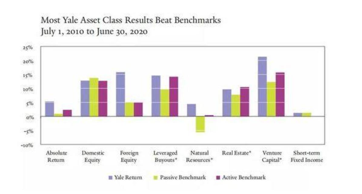 [炒股公司]大宗商品价格下行趋势将被逆转  国际外盘期货  第3张