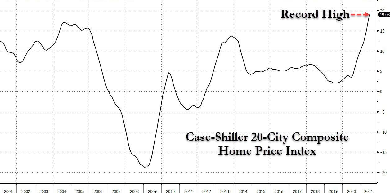 [一般配股后股价走势图]膨胀速度较房地产泡沫时代更甚