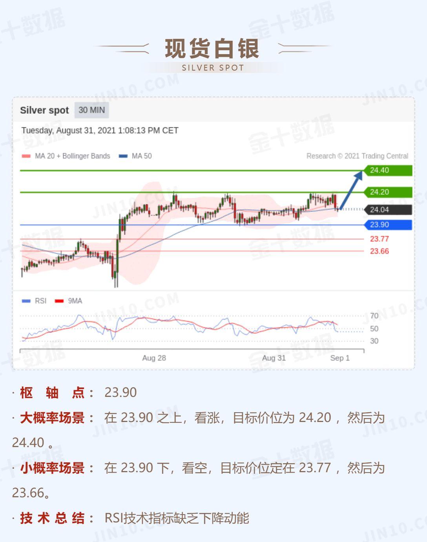 """[股票基本面分析案例]""""60/40股债""""投资组合  外汇平台开户  第2张"""