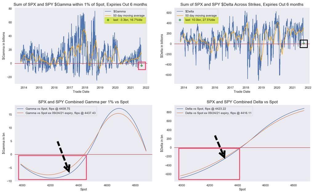 [股票指数期货交易]美联储很可能在新年前后启动Taper  场外个股期权  第2张