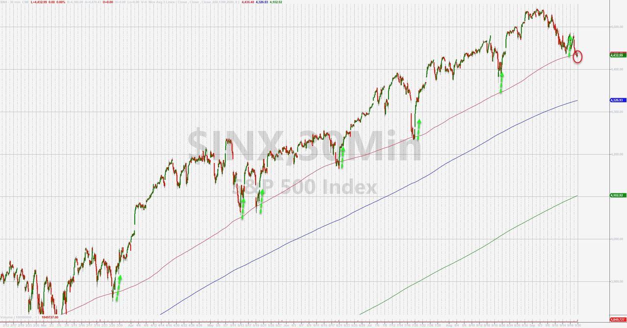 [股票指数期货交易]美联储很可能在新年前后启动Taper