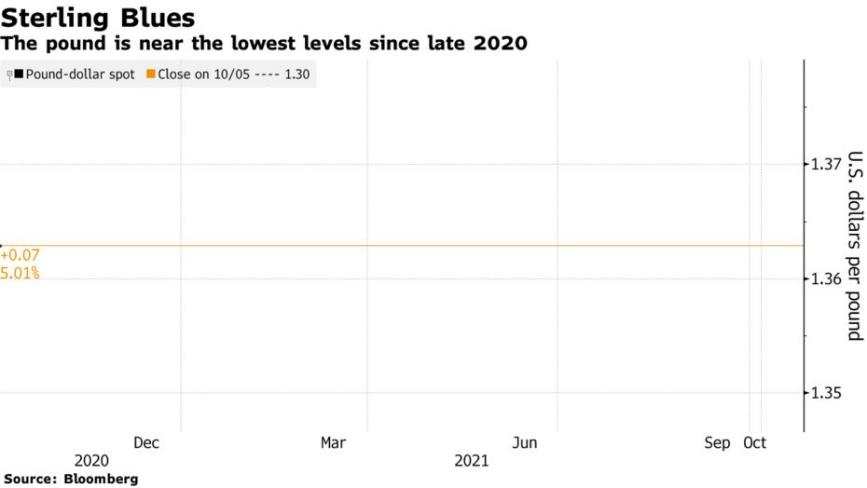 """[5年一只股票反复做t]欧元区通胀也是""""暂时的""""吗?"""