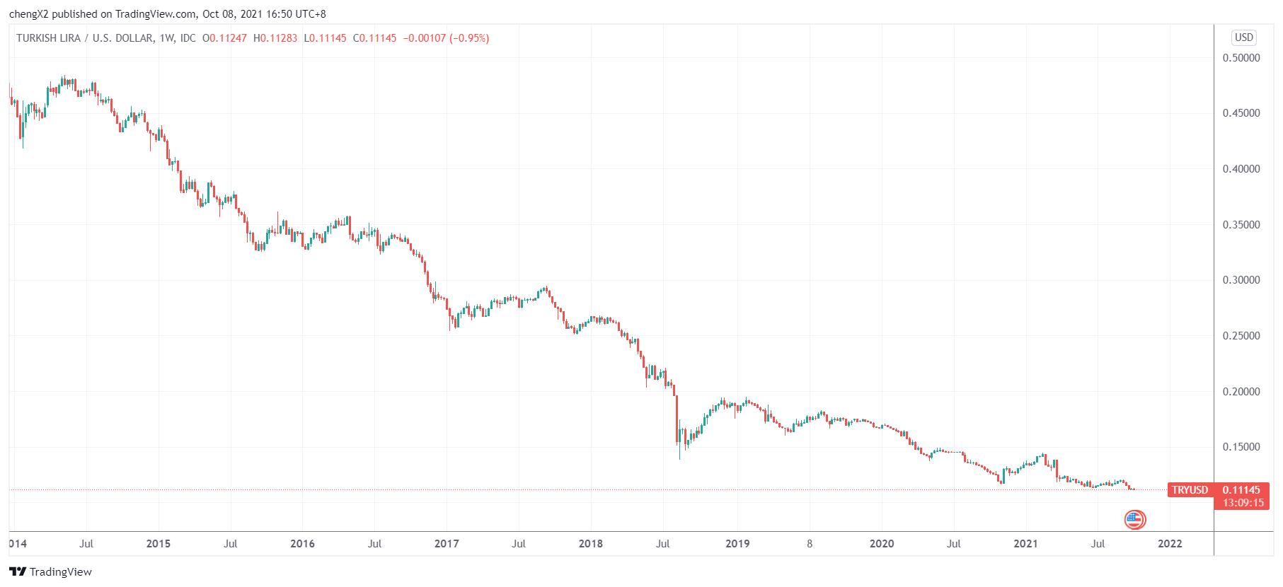 [期货的概念]根大通:能源股还会继续涨