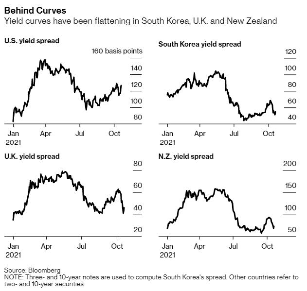 [恒指期货手续费多少]美联储政策常态化